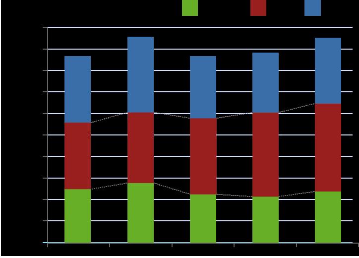 建築着工統計調査報告/国土交通省