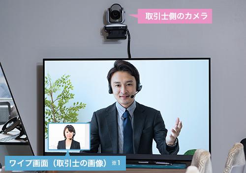 テレビ電話イメージ