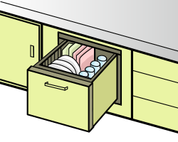ビルトイン式電気食器洗機
